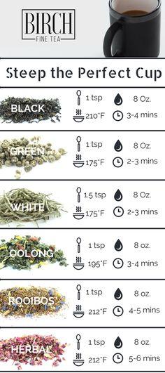Perfect way to steep tea! Loose leaf tea steeping instruction, brewing tea properly, loos leaf tea category temperatures