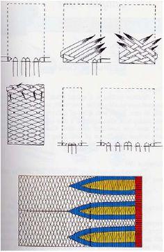 «Plaited quillwork», figure 8 p. 27