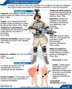 SOLDADO DO FUTURO - Pesquisa Google