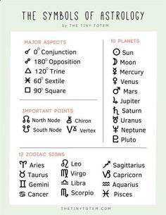 Numerology Reading Personalized - Sigils & Symbols: The of Astrology. Numerology Reading Personalized - Get your personalized numerology reading Learn Astrology, Astrology Chart, Astrology Zodiac, Zodiac Signs, Astrological Symbols, Pisces Horoscope, Mayan Symbols, Viking Symbols, Egyptian Symbols