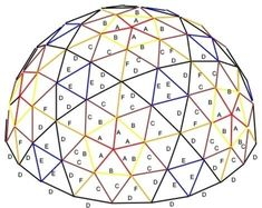 Geodesic Dome Calculator Software in Feet and Inches for Calculating Strut Lengths - Geodesic Dome Plans Geodesic Dome Greenhouse, Geodesic Dome Homes, Dome Structure, Membrane Structure, A Frame House Plans, Outdoor Shelters, Wood Shop Projects, Space Frame, Dome Tent