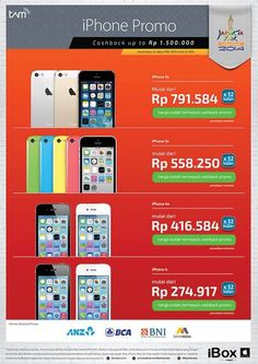 iBox: Promo iPhone Cashback up to IDR 1,500,000 (BNI, BCA, ANZ, Bank Mega )