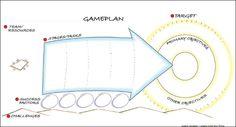 Graphic Gameplan   Grove Tools, Inc.