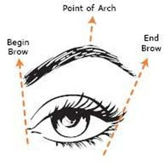 Makeup Tips: Eyebrows When a woman has perfectly shaped brows, she can look put together even without a drop of makeup. This is why brow-shaping should be the one weekly beauty regimen you should never skip. Get more eyebrow makeup tips. Eyebrow Makeup Tips, Beauty Makeup, Eye Makeup, Hair Beauty, Beauty Tips, Eyebrow Brush, Perfect Eyebrow Shape, Perfect Brows, How To Draw Eyebrows