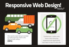 Do You Really Need Responsive Web Design? [Infographic]