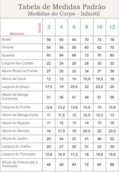 Dicas de Costura - Tabela de medidas - Criança ~ LOJA SINGER PORTO