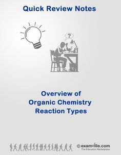 Mcat inorganic and organic chemistry mnemonics quick review notes overview of organic chemistry reaction types quick review notes by a sharma 348 fandeluxe Image collections