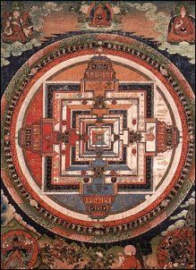 Kalachakra Mandala-século XVIII Tibet.