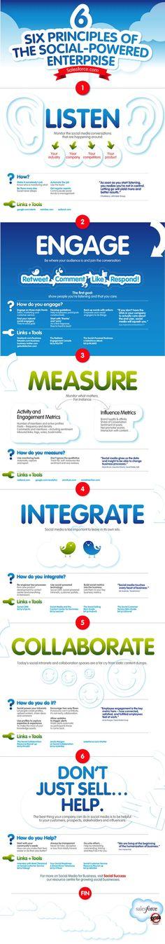 #Infografico 6 pontos fundamentais do Social CRM