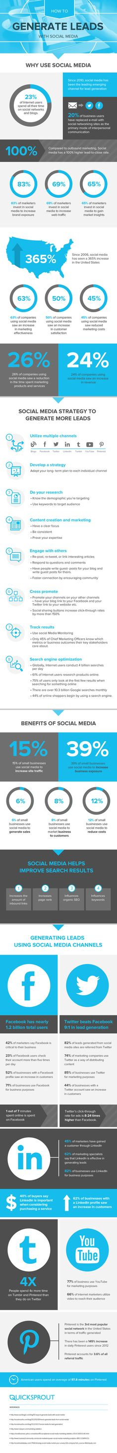 How To Generate Leads With Social Media [INFOGRAPHIC] | Better know and better use Social Media today (facebook, twitter...) | Scoop.it