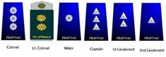 I know I've made a hub bout the Philippine Air Force and Philippine Army ranks. As a response from a request of my friend,hubber, Justom, here are the Philippine military ranks from the three branches of the Armed Forces of the Philippines –. Philippine Air Force, Philippine Army, Army Ranks, Military Ranks, Armed Forces, Philippines, Politics, Navy, Special Forces