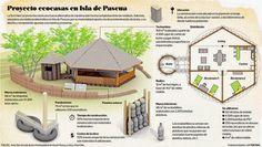 EcoHare - educação ambiental no umbigo do mundo ~ ARQUITETANDO IDEIAS