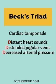Beck's Triad for Cardiac tamponade: Distant heart sounds. Distended jugular veins. Decreased arterial pressure.