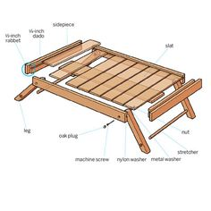 diagram of parts for How to Build Folding Serving Tray