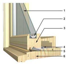 Casement Windows - Wood Windows - Products - Windows and Doors   Windows Toronto, Mississauga, Oakville, Markham, Brampton, Richmond Hill   GalaxyWindows.ca