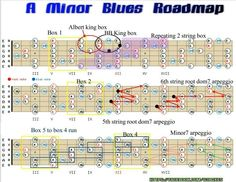 Learn Guitar Scales, Guitar Scales Charts, Guitar Chord Chart, Learn To Play Guitar, Blues Guitar Chords, Music Theory Guitar, Music Chords, Guitar Sheet Music, Guitar Scale Patterns