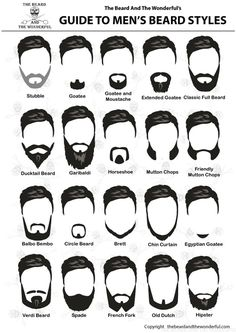 Choosing the Best Beard Style and Type for you. Everyone will at some time in their lives want to grow a beard (and if you haven't toyed with the idea yet, why not? But choosing a style or beard type that s Types Of Beard Styles, Types Of Beards, Beard Styles For Men, Hair And Beard Styles, Beard Types, Facial Hair Styles, Trimmed Beard Styles, Barba Grande, Beard Cuts
