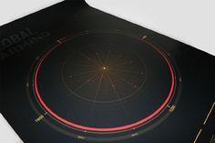 Jonas Eriksson - Fantastic UI / Mobile designer