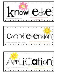 Blooms Taxonomy questions - print on different colors of cardstock.