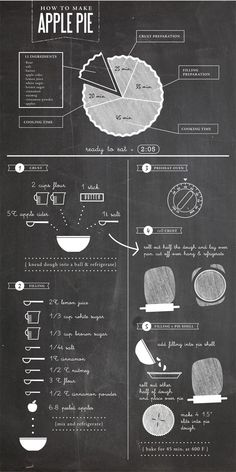 A Visual Recipe for Apple Pie  -- A top #visual #recipe for how to make #ApplePie - http://www.finedininglovers.com/blog/food-drinks/recipe-for-apple-pie/