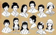 http://thats-not-victorian.tumblr.com/post/95048867488/nannaia-this-is-a-hairstyle-timeline-that-is
