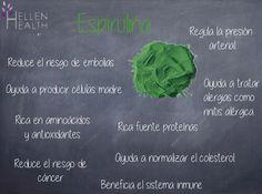 #HellenHealth #sabiasque #datoscuriosos #natural #organico #NutricionHolistica #salud #bienestar #spirulina #espirulina #verde #beneficios #saludable #sano #proteinas #celulasMadre #antioxidantes #aminoacidos
