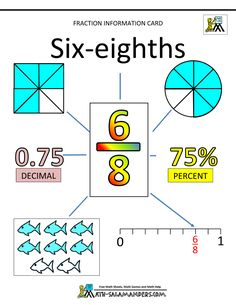 learning fractions eighths 6