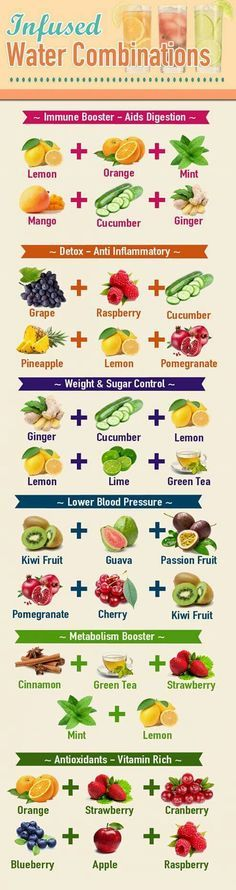 Life Gives You Lemons, Bottle Them Up! Fruit Infused Water Recipes that will get your day off to a great start!Fruit Infused Water Recipes that will get your day off to a great start! Detox Drinks, Healthy Drinks, Healthy Tips, Detox Juices, Healthy Detox, Healthy Water, Easy Detox, Healthy Weight, Healthy Fruit Recipes