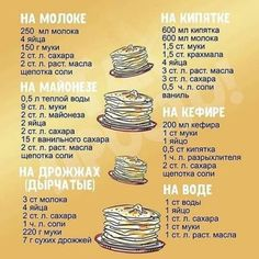 Cooking Recipes, Healthy Recipes, Russian Recipes, New Flavour, Antipasto, Crepes, Bakery, Deserts, Appetizers