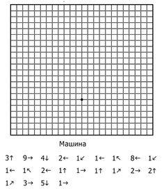 Dyktando graficzne Coding For Kids, Math For Kids, Occupational Therapy Activities, Preschool Activities, Graph Paper Art, Bullet Journal Banner, Hidden Pictures, 1st Grade Math, Preschool Worksheets