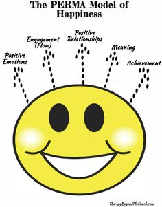 The Science of Happiness- PERMA model