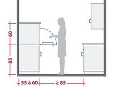 Aménager l'espace d'une cuisine Kitchen Layout Plans, Metal Furniture, Architect Design, Interior Design Kitchen, Kitchen Storage, Room Inspiration, House Plans, Floor Plans, House Design
