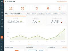Responsive Ecommerce Dashboard and Navigation by Adam Dutton (Austin, TX)
