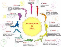 Sūrya Namaskār, (Sūrya : soleil et Namaskār : salutation) est un enchainement de douze postures des plus intéressants. Si vous n'avez pas le temps de pratiquer des asanas (postures) le matin, essayez seulement la salutation. Pratiquée quotidiennement, à raison de 6 cycles (environ 12 minutes !), la salutation au soleil apporte non seulement souplesse et force, mais aussi joie et apaisement quand elle est …