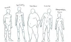 body template anime - Buscar con Google