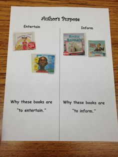 Literacy Without Worksheets - Author's Purpose idea with Scholastic Catalogs