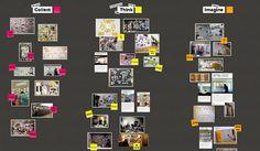 Cinco herramientas para crear murales digitales