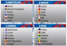 Competition | Eurobasket 2015