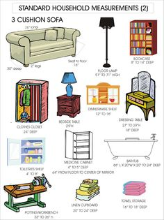 Standard Household Measurements and a Chart to Convert the Measurements to Dollhouse Scale.