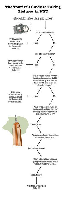 The Tourist's Guide to Taking Pictures by TwinAmerica, via Flickr