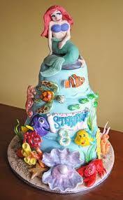 Google Image Result for http://cakephoria.com/wp-content/uploads/2011/05/Sea.jpg