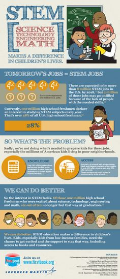 How-STEM-Education-Makes-a-Difference-in-Children's-Lives-Infographic