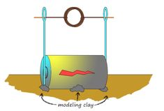 Kids learn how to make a simple electric motor in this great engineering science fair project that teaches them how current generates its own magnetic field. Cool Science Fair Projects, Science Experiments Kids, School Projects, Projects For Kids, Simple Electric Circuit, Electrical Projects, Robots For Kids, Circuit Projects, Electric Motor