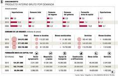 Hogares colombianos gastan casi $1 billón al día