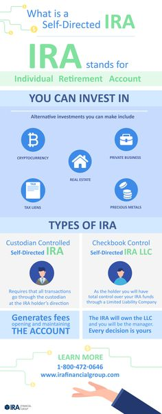 Are You Ready For A Self Directed Ira Cbs News >> 131 Best Self Directed Ira Images In 2018 Self The Ira Investing