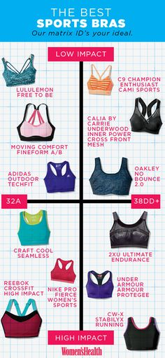 The Perfect Sports Bra for Your Boob Size