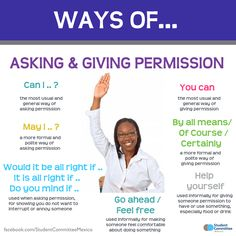 WAYS OF 'Asking & Giving permission'