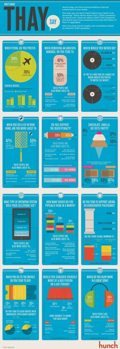 That's What Thay Say Infographic #infographic