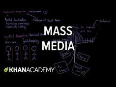 Mass media - YouTube