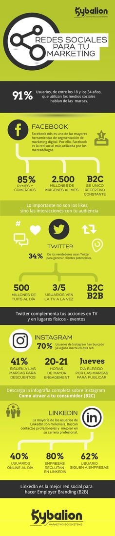 Redes Sociales para tu Marketing La Red, Branding, Community Manager, Marketing Digital, Management, Social Media, Ads, Breitling, Infographics